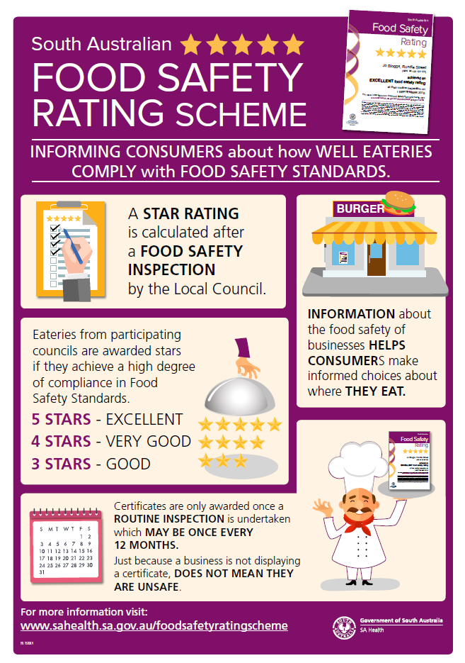 Food-Safety-Rating-Scheme-Poster.png